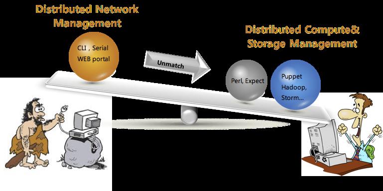 SDNLAB技术分享(十八):软件定义安全-SDN/NFV新型网络的安全揭秘