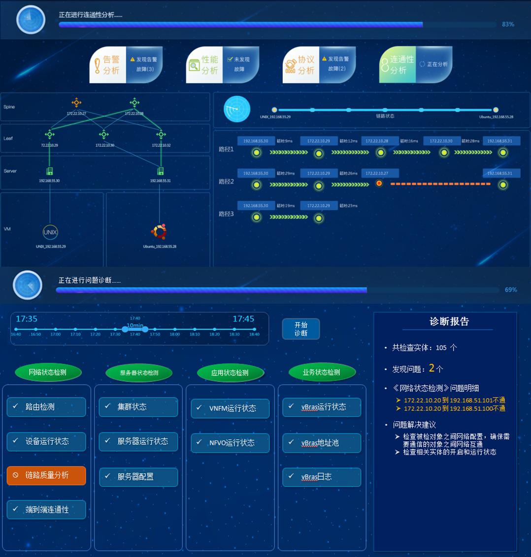 H3C AD-NET Director 加速SDN商业部署,助推企业数字化转型
