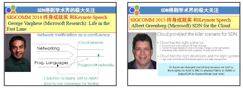 《SDN的学术价值》免费资料(视频+课件)分享