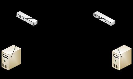 odl-mini-02-topology