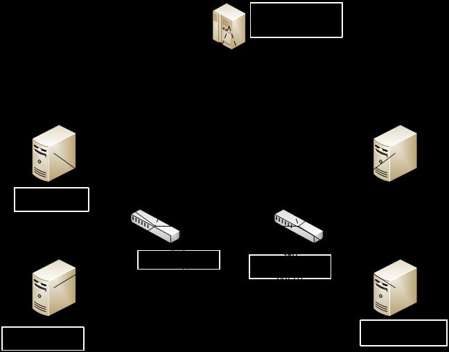 odl-mini-04-topology