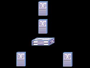 02-网络拓扑配置