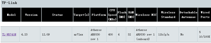 选择TL-WR740N状态栏