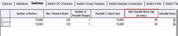 设置参数Inter PacketIn Burst Gap 50,减小发包间隔时间