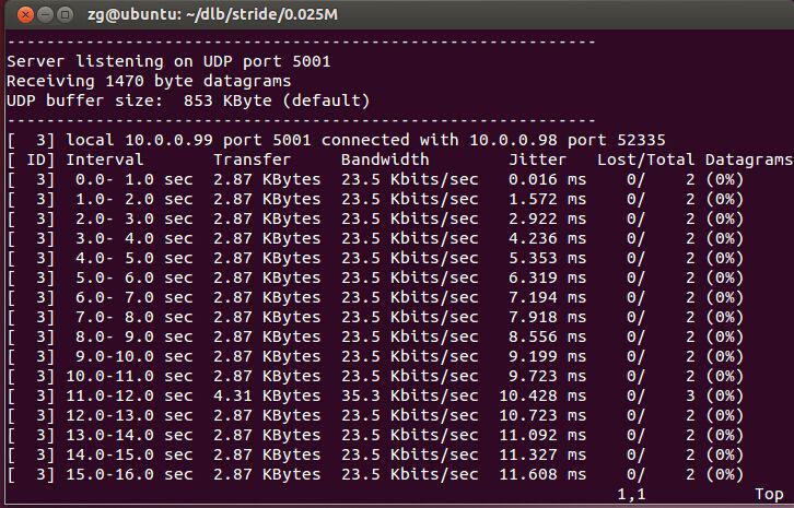 概率模型iperf服务器端生成的报告1