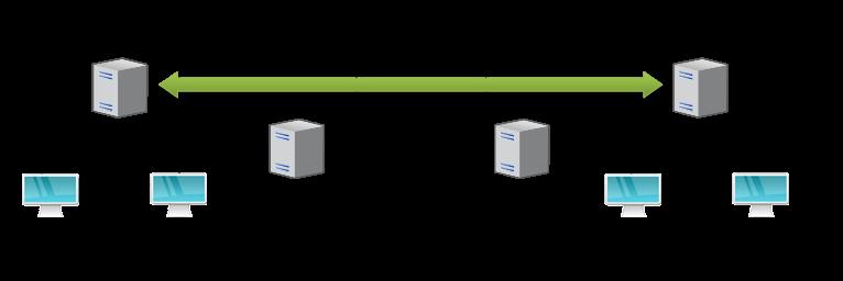 基于Open vSwitch的VxLAN隧道实验网络 图1