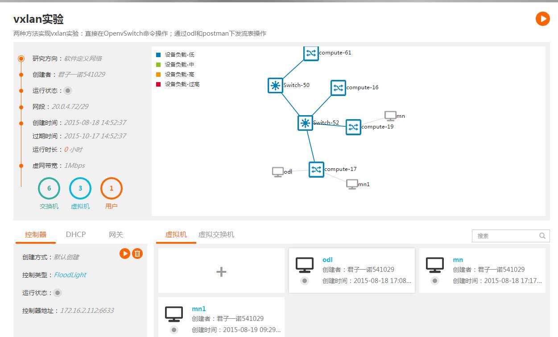 基于Open vSwitch的VxLAN隧道实验网络 图5