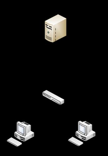 OpenDaylight与Mininet应用实战之流表操作 图1