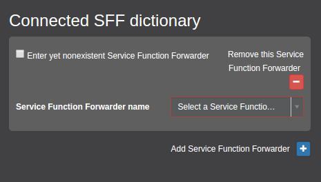 SDNLAB技术分享(一):ODL的Service Function Chaining入门和Demo 图17