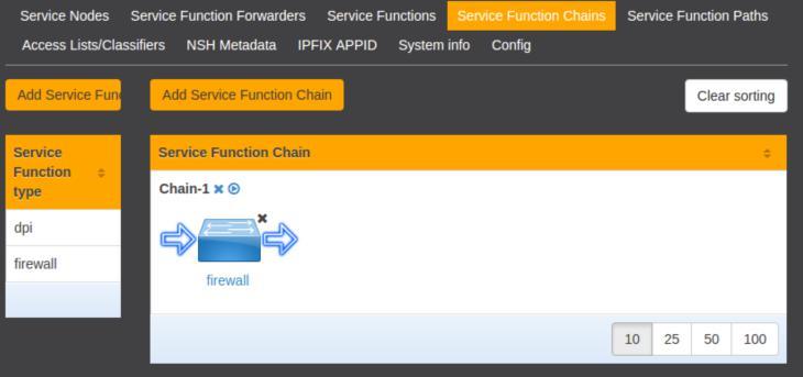 SDNLAB技术分享(一):ODL的Service Function Chaining入门和Demo 图20