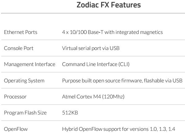 Zodiac FX The World's Smallest OpenFlow SDN Switch 4