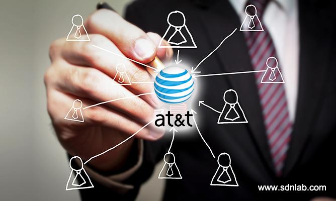 AT&T扩展flexware软件交付平台的能力