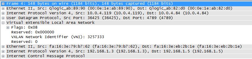 SDN在云数据中心的应用之VPC产品篇