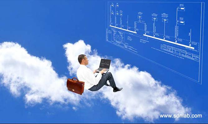 除了私有云,企业还可以试试虚拟私有云(VPC)